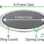 Why To Replace Your Trampoline Jumping Mat