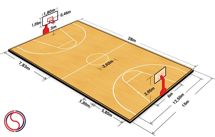 Fab ways to make a basketball court at low cost for Build your own basketball court