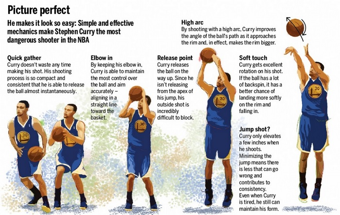 jump shot technique